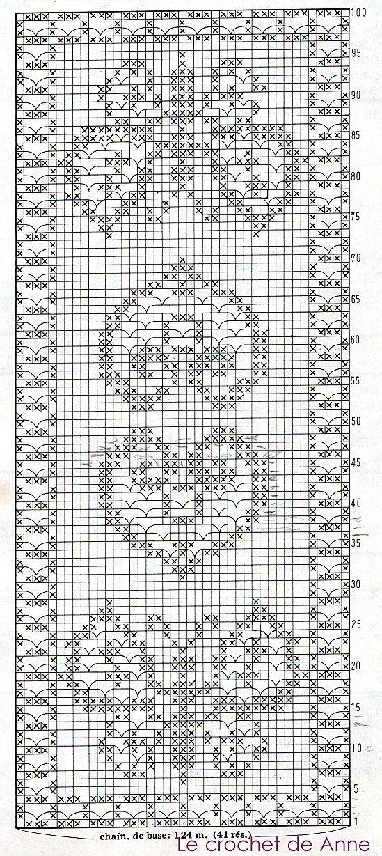 filet crochet | crochet shapes and patterns | Pinterest | Häkeln ...