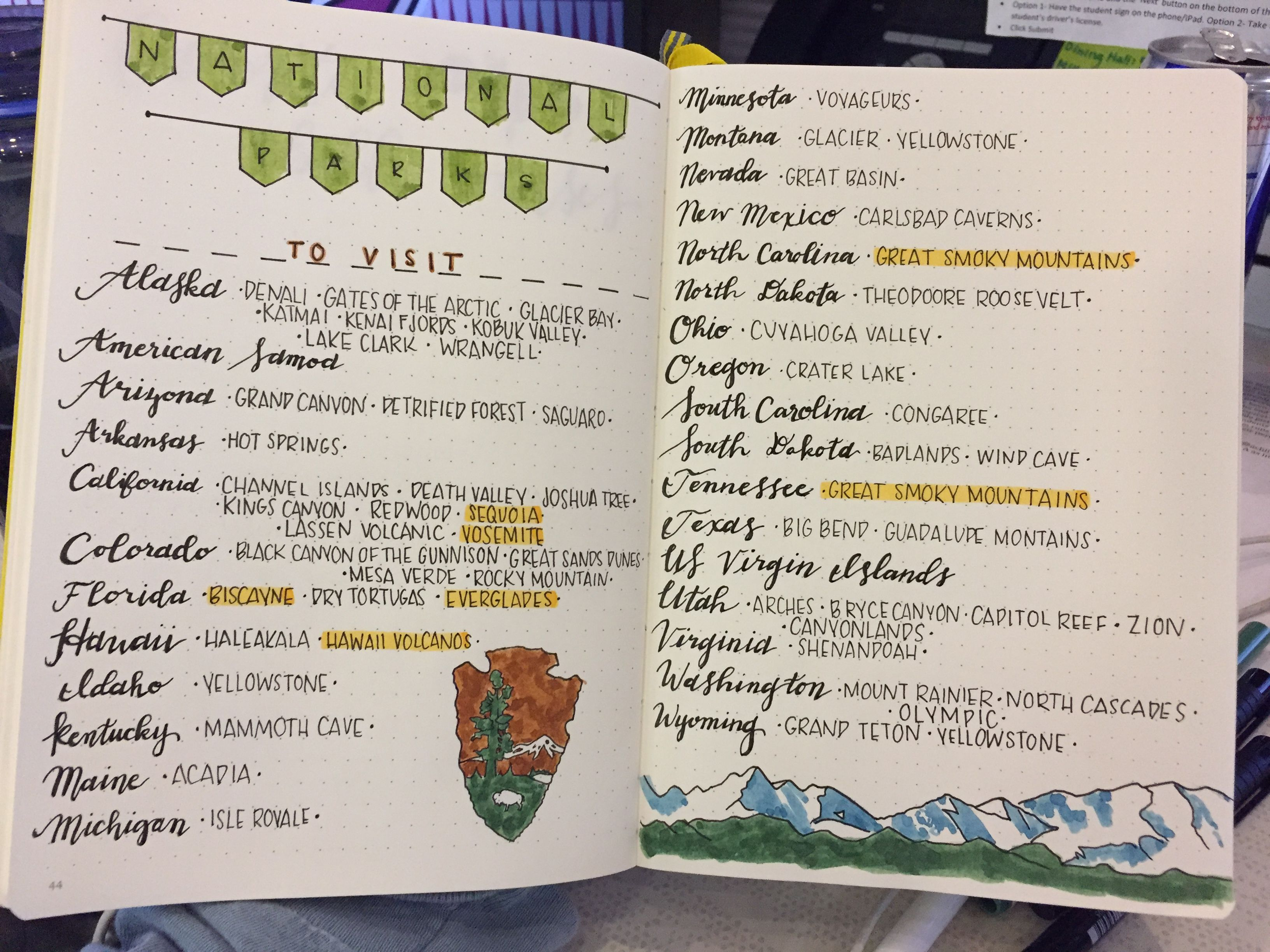 bullet journal collection inspiration national parks to visit you