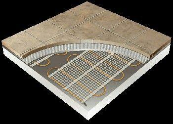 radiant floor heating anything relevant radiant floor radiant rh pinterest co uk