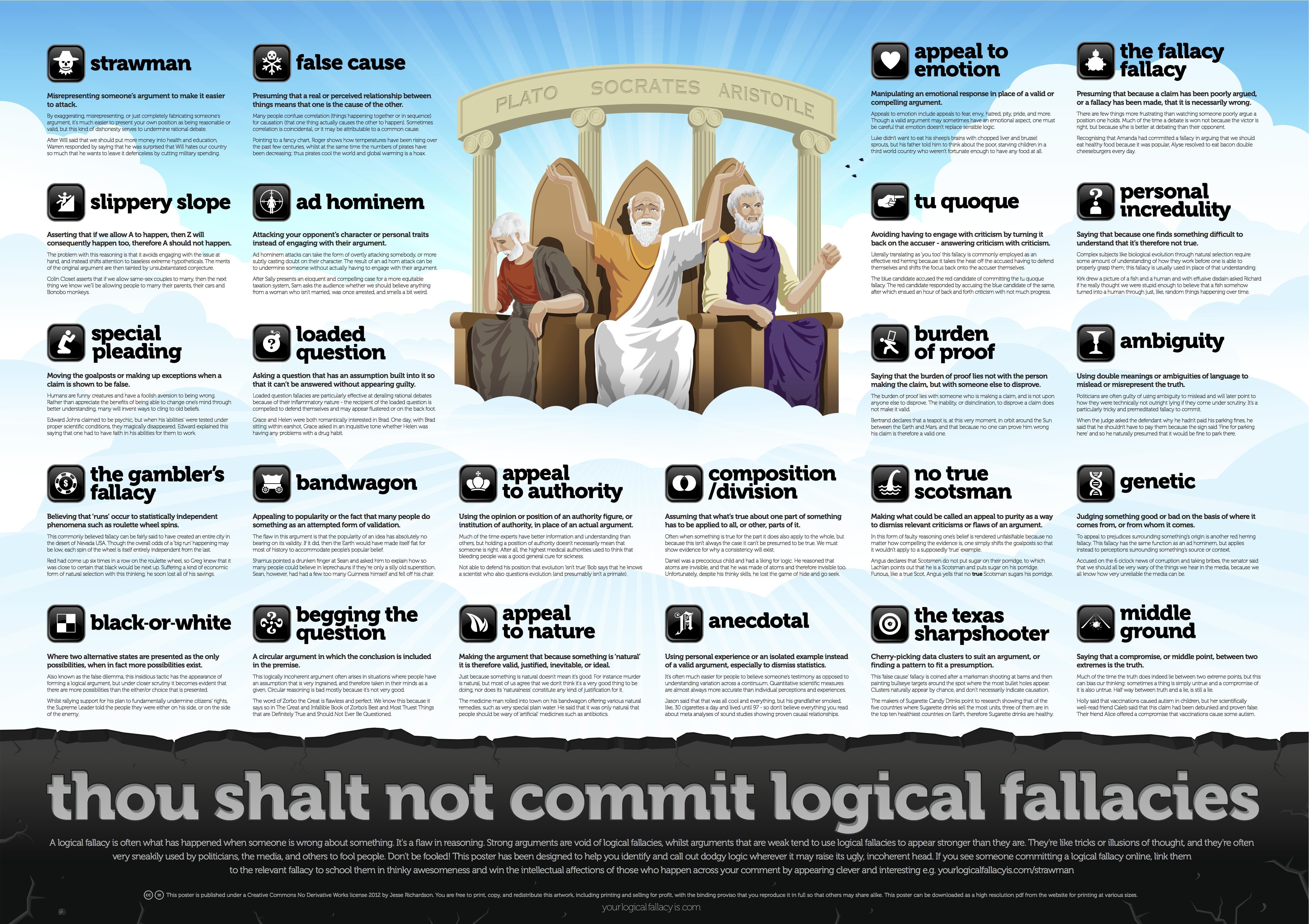 Thou Shalt Not Commit Logical Fallacies