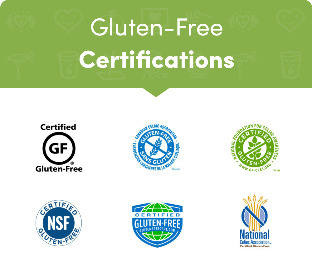 Gluten Free Certifications Indicate That A Product Has Been Extensively Tested By A Third Party To Ensure Glute Celiac Disease Celiac Disease Foundation Celiac