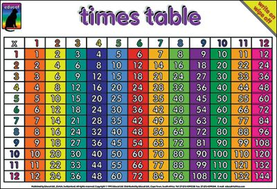 Times tables chart google search school stuff for Rtu 4th sem time table
