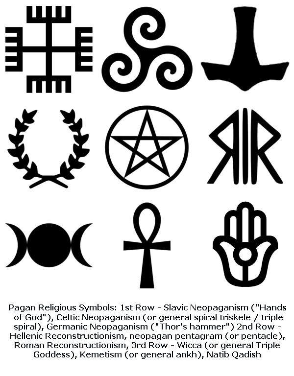 Pagan Protection Symbols Against Evil Pagan Protection Symbols