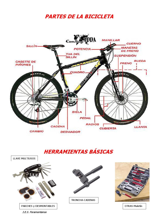 Apuntes Bicicleta | Herramientas, Algun y Mecanica basica