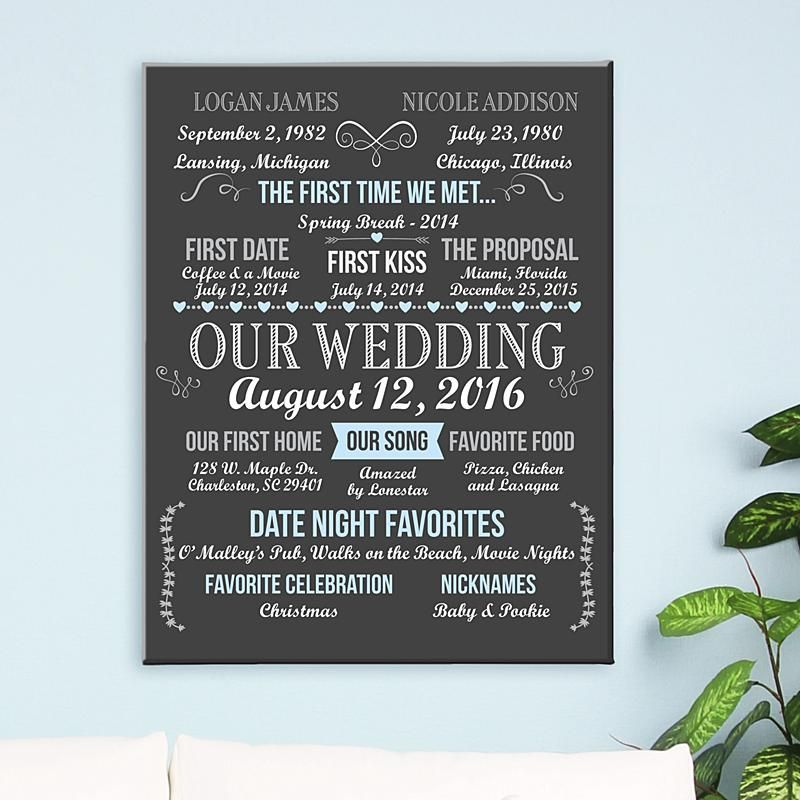Weddings A Personal Creations Exclusive Every