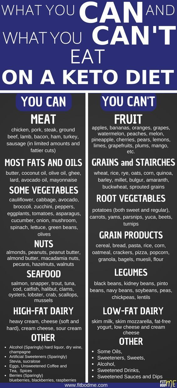 So you want to know how to start keto diet?! Well the first thing you need to kn #fitness #fitnessid...