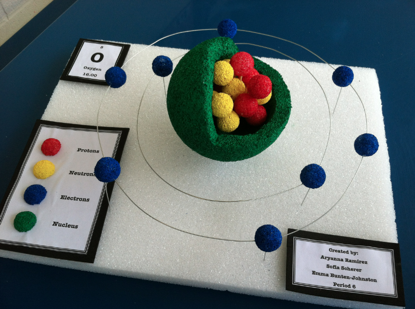 Oxygen Atom Project Google Search School Projects Pinterest