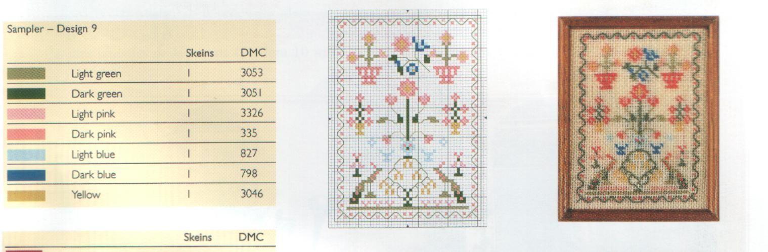 Costura - Maria Jesús - Picasa Web Albums miniature cross stitch pattern for little dollhouse or vignette