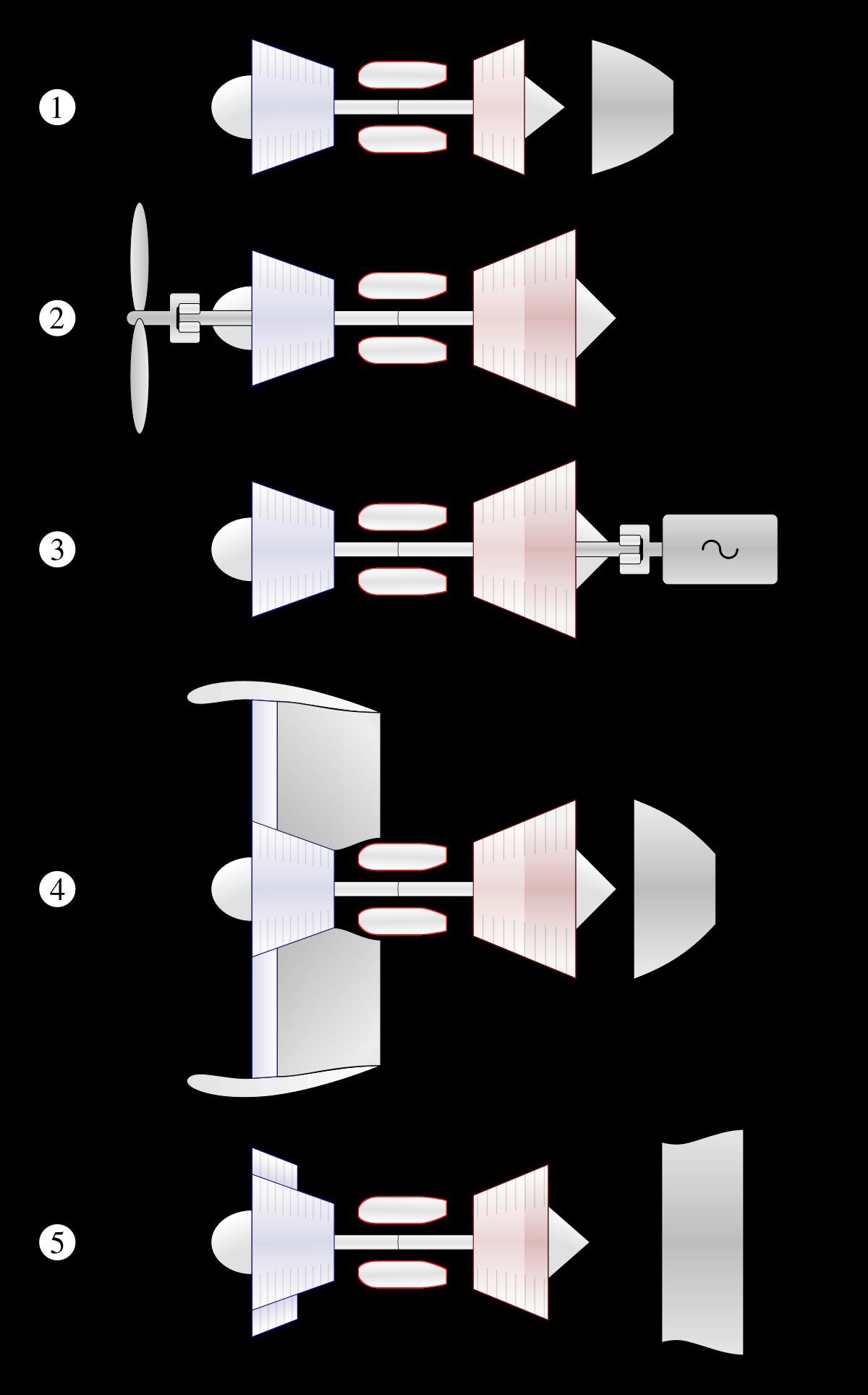 Gas turbine Engines■Jet Turbine Pinterest