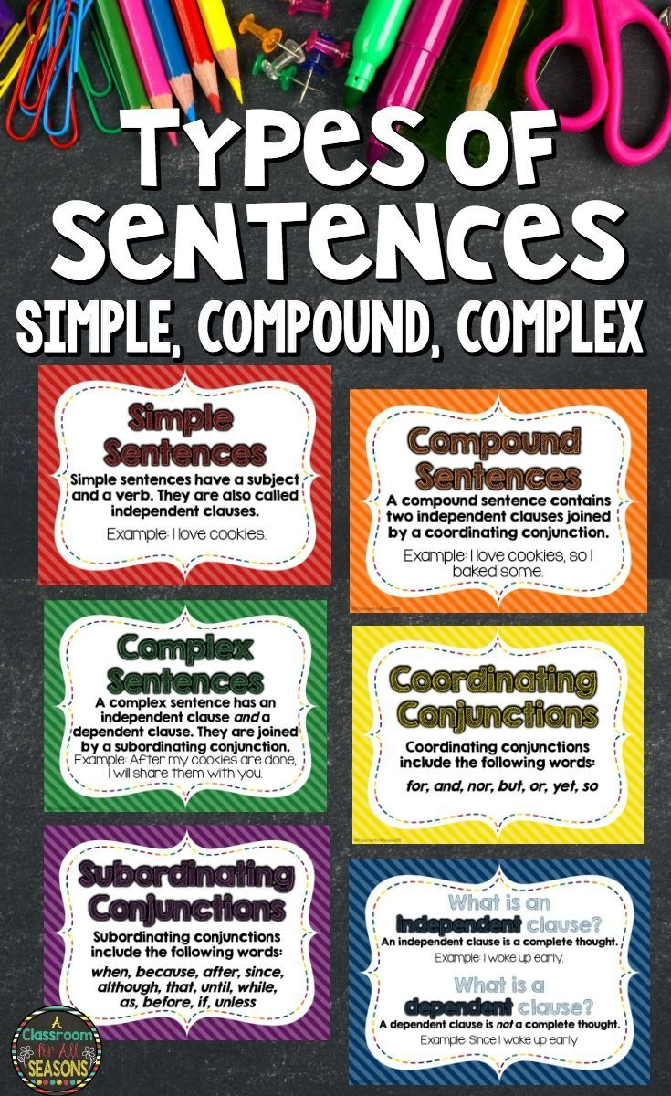 practice types of sentence with these simple compound complex activities colorful posters and