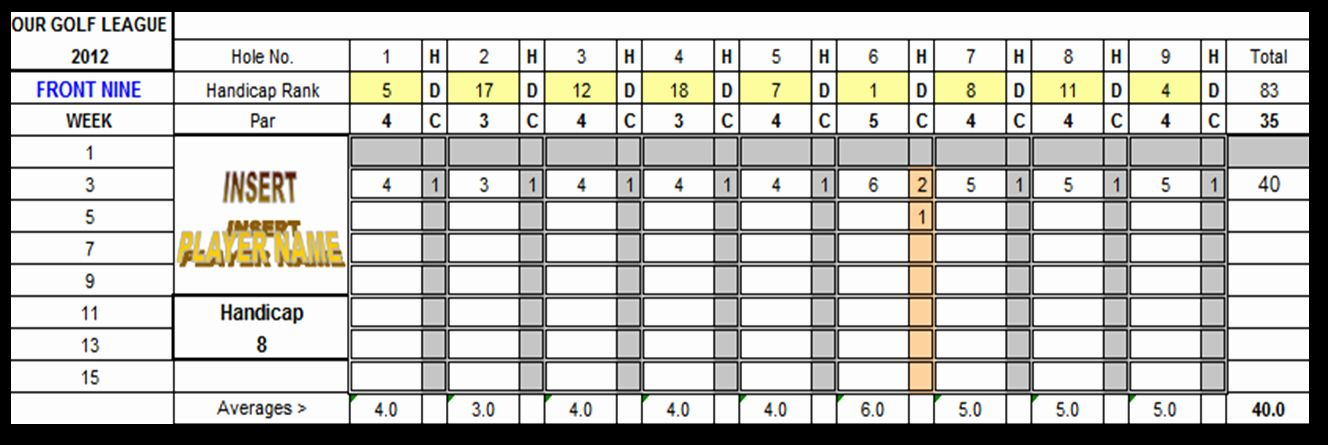 Golf Scorecard Template Luxury Excel Spreadsheets Help Free Golf Scorecard Spreadsheet Golf Scorecard Spreadsheet Template Card Templates Printable