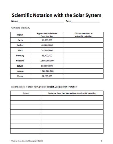 Scientific Notation Graphic Organizer  Lesson On Scientific