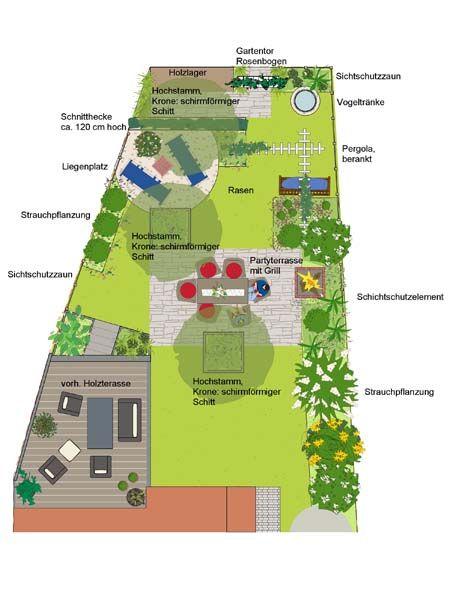 Gartenplanungsservice Ihr Garten Vom Profi Gestaltet
