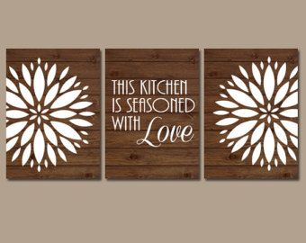 Canvas Painting Ideas Design Home Artwork Canvas Kitchen Wall