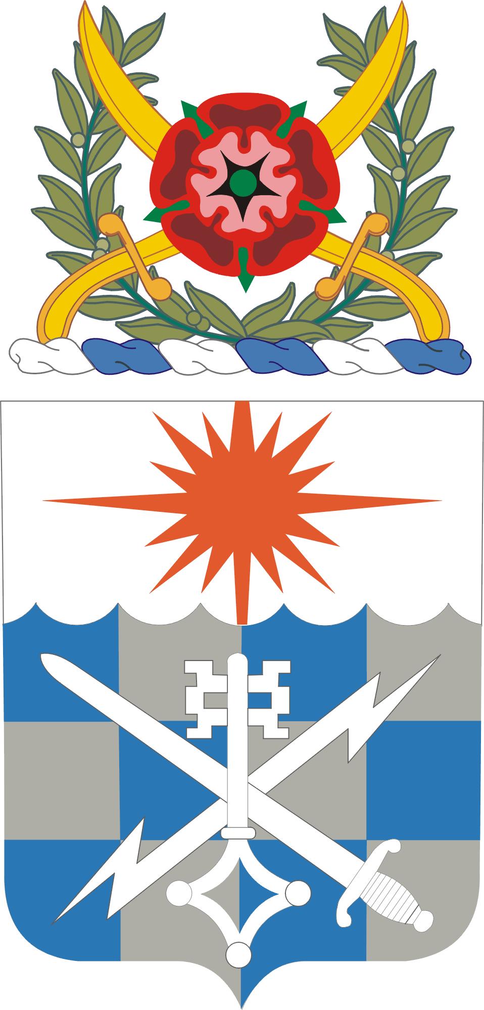 101st Military Intelligence Battalion Battalion Military Army