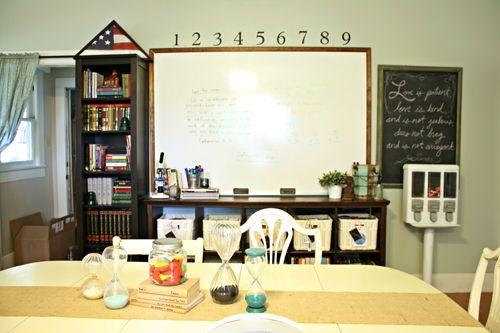 Organized Reader Lisas Homeschool Room