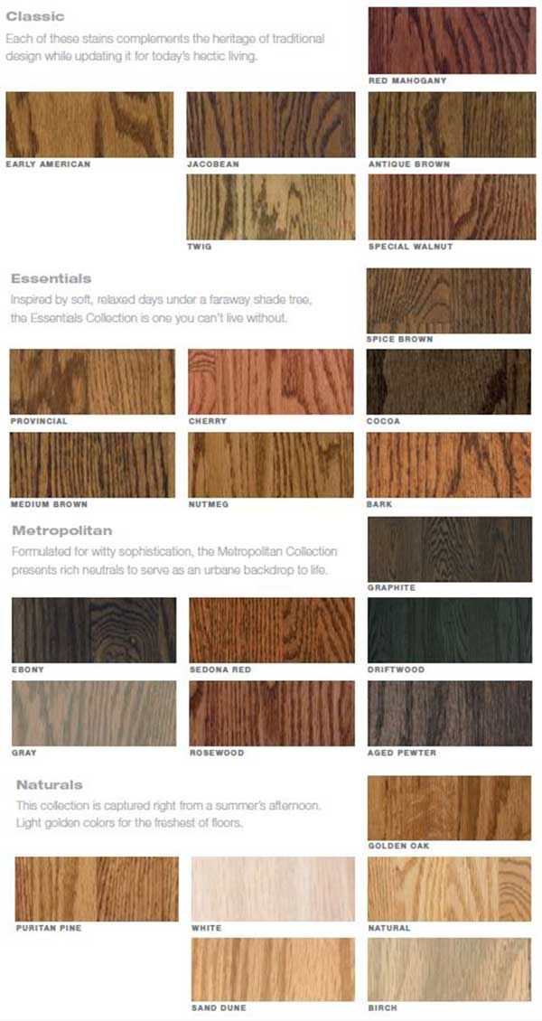 Wood Stain Colors From Bona For Use On Floors