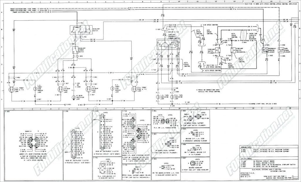 1993 Ford F150 Electrical Schematic Truck Wiring Diagrams Schematics Diagram 1043 633 For Ford F150 Wiring Diagram Ford F150 Diagram Ford Fusion