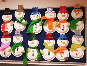 Paper plate snowman craft idea for kids & paper-plate-snowman-craft-for-kids-2 | Paper plate snowman craft ...