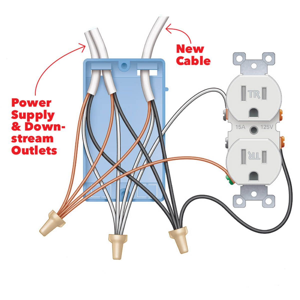 Install A Super Easy Usb Outlet Home Electrical Wiring Usb Outlet Diy Electrical