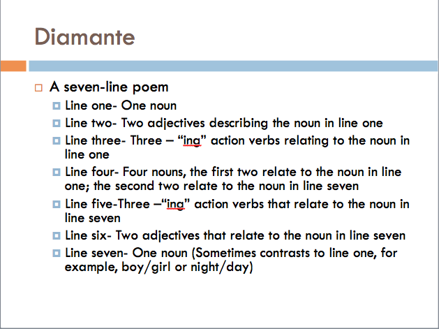 poetry diamante quatrain free verse introduction powerpoint
