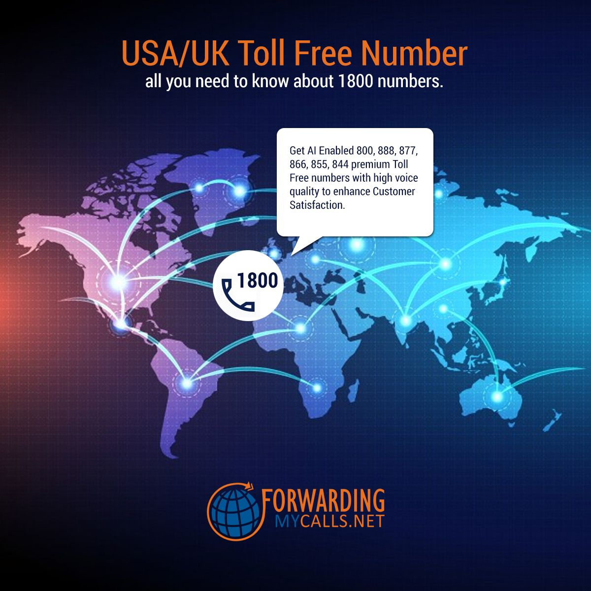 Best UK, USA, CANADA toll free number provider Get