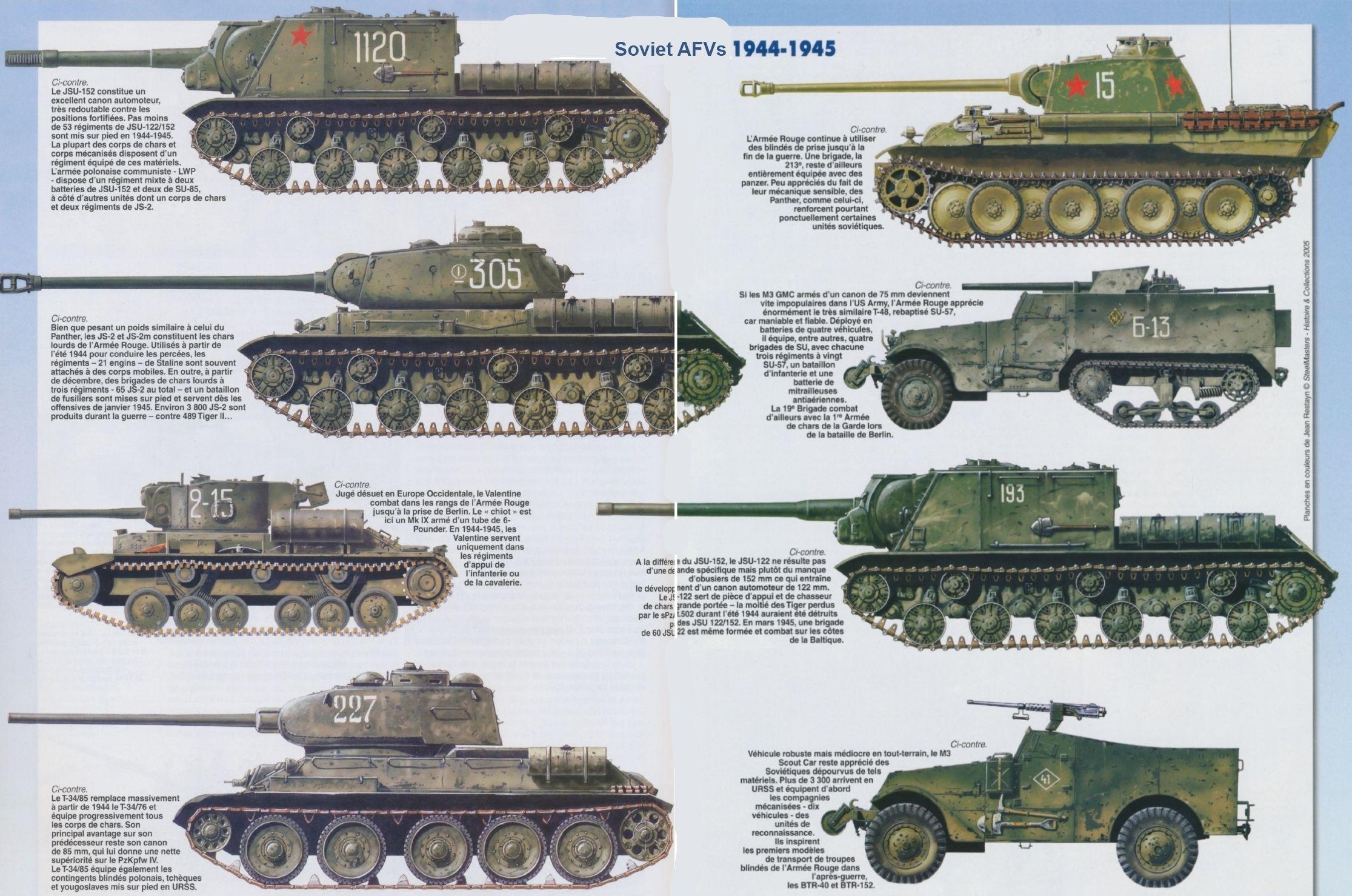 все русские танки названия и картинки ног штатива