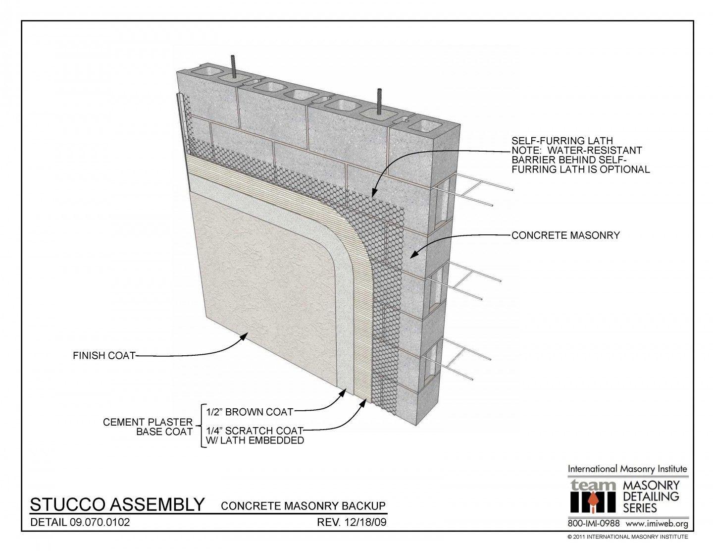 09 070 0102 Concrete Lintels Roof Detail Rigid Insulation