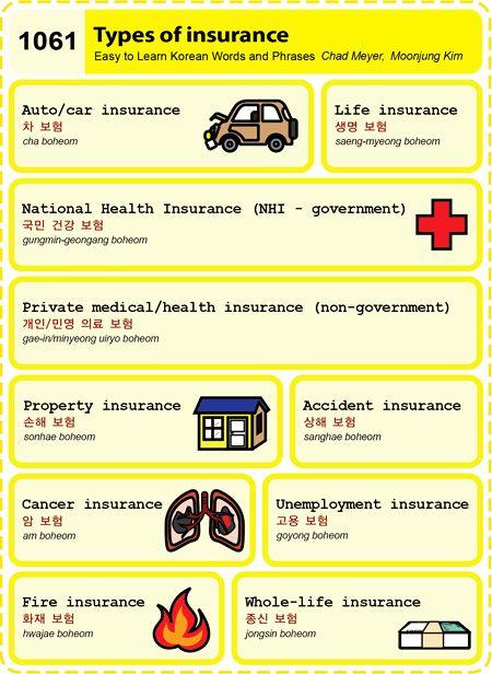 1061 Types Of Insurance Learn Korean Korean Language Learning