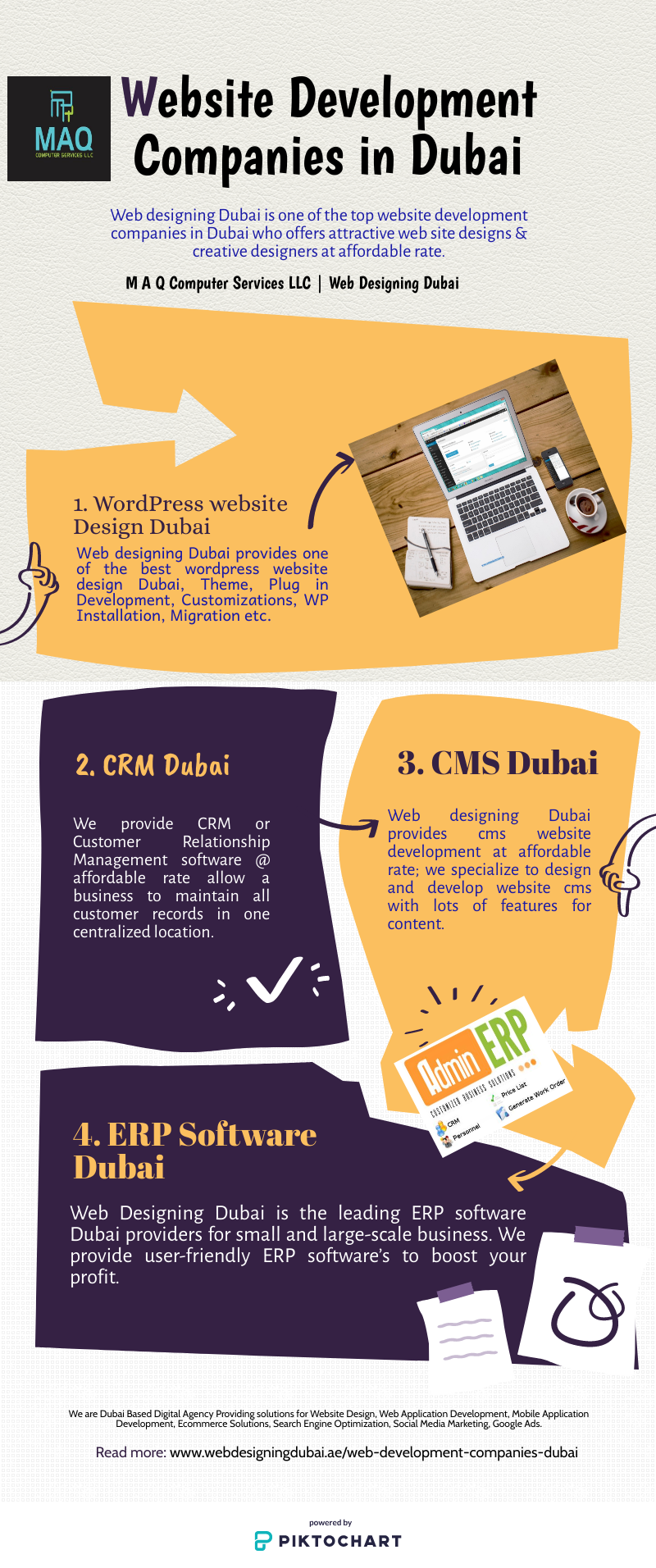 Website Development Companies In Dubai Website Development Company Website Development Web Development Company