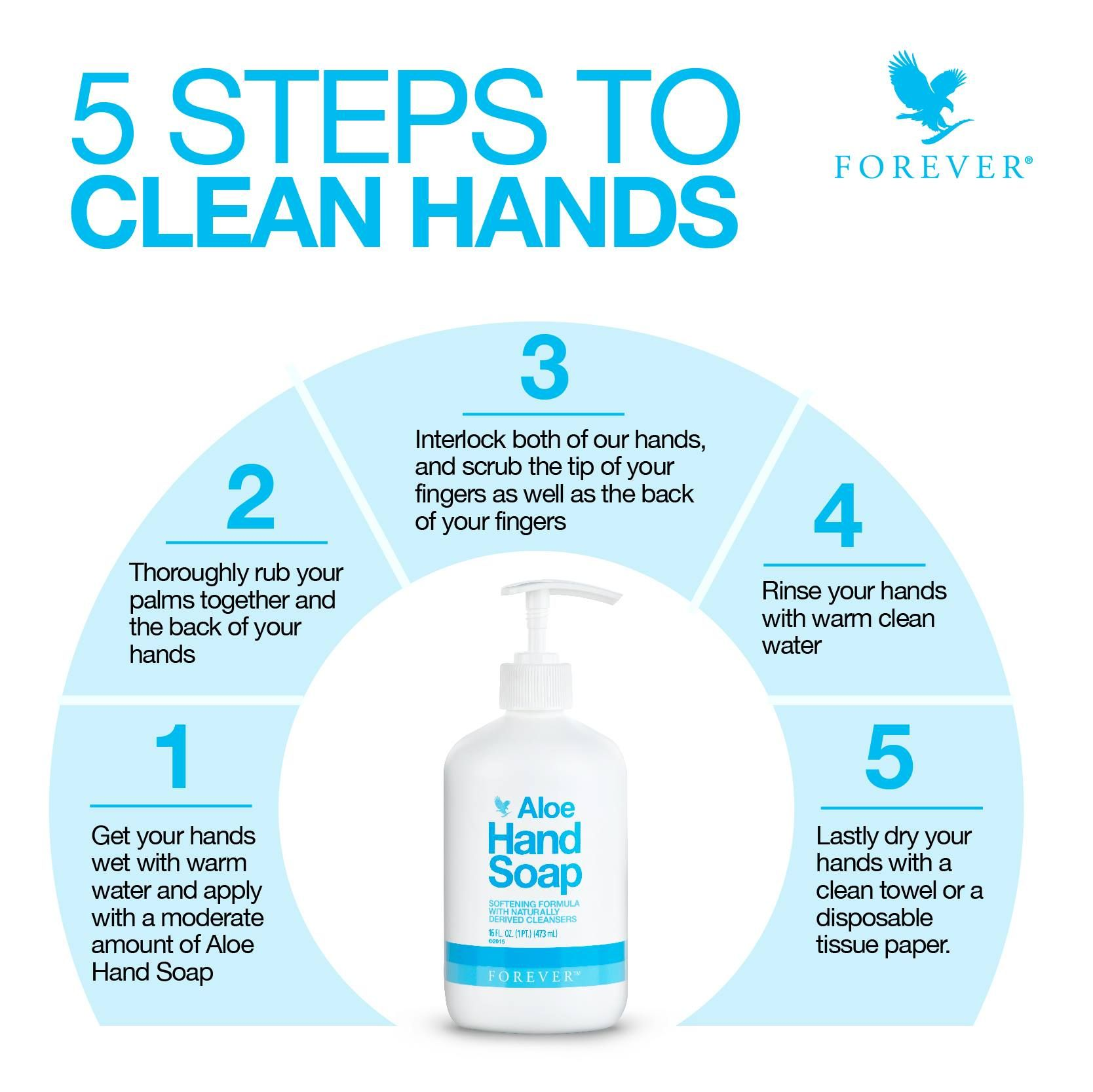 Here Are 5 Steps To Clean Hands Using Aloe Hand Soap Forever