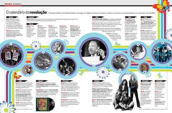 Infographic timeline by Marco Vergotti, via Behance