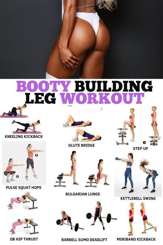 Ultimate Workout Plan for Thighs