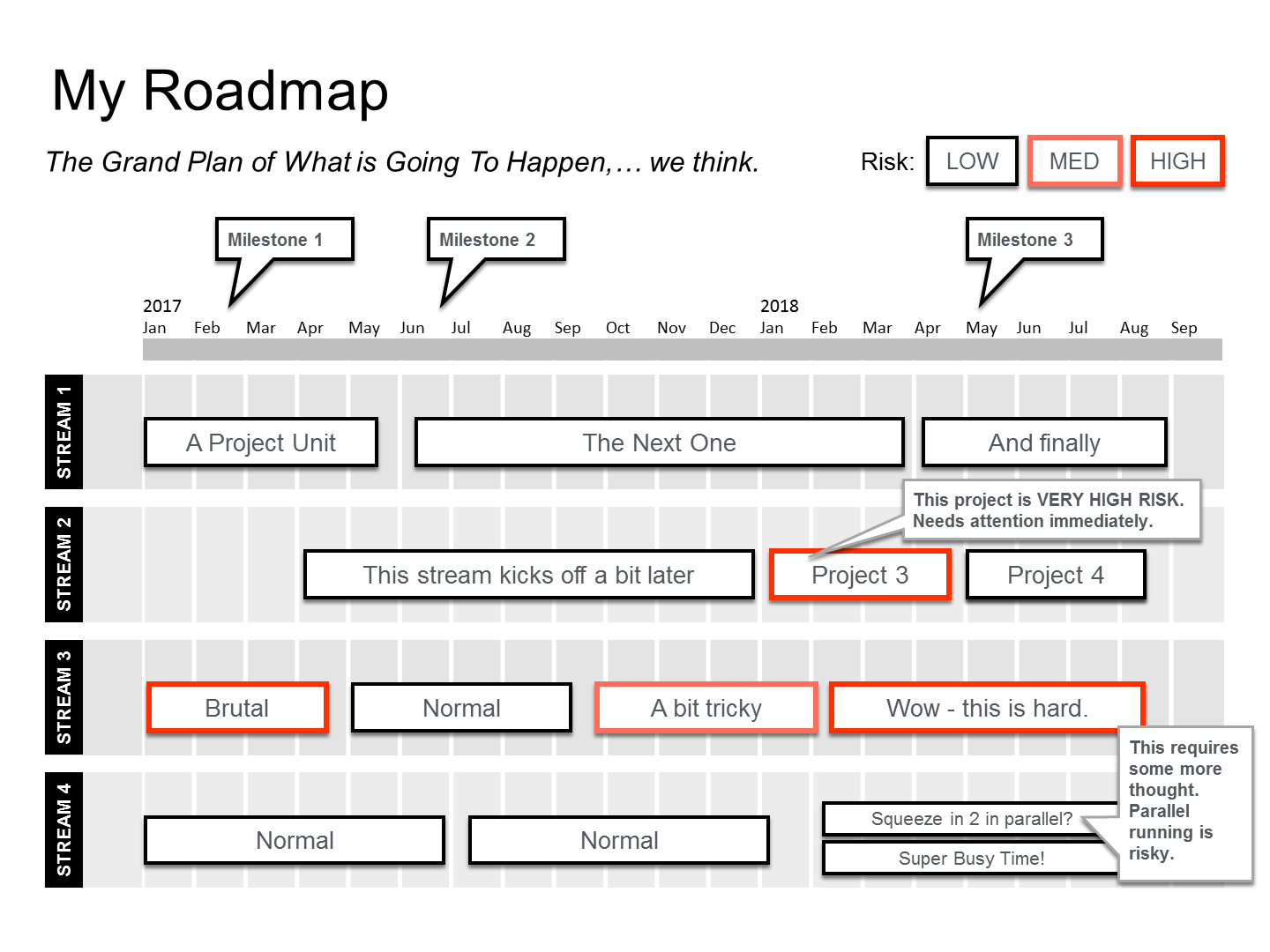 StepByStep Powerpoint Roadmap Template Guide  Projects