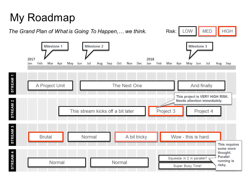 Keynote Product Roadmap Template (Mac Compatible)
