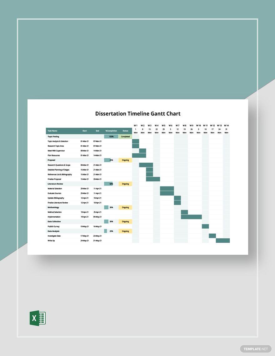Dissertation Timeline Gantt Chart Template Excel Gantt Chart Templates Gantt Chart Gantt