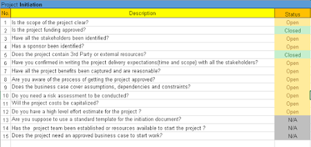 Project Checklist Template With  Check Points  Project