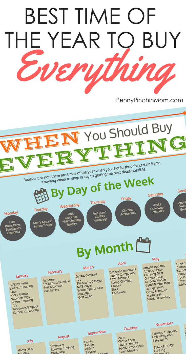 when you should buy everything saving money budgeting and learning