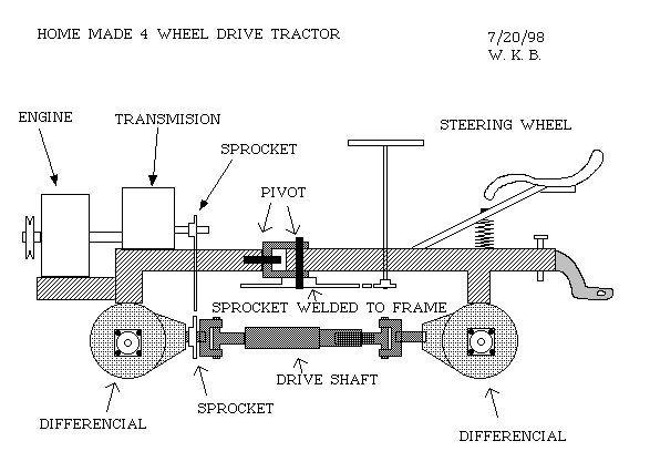 homemade tractors plans google search future progects rh pinterest com
