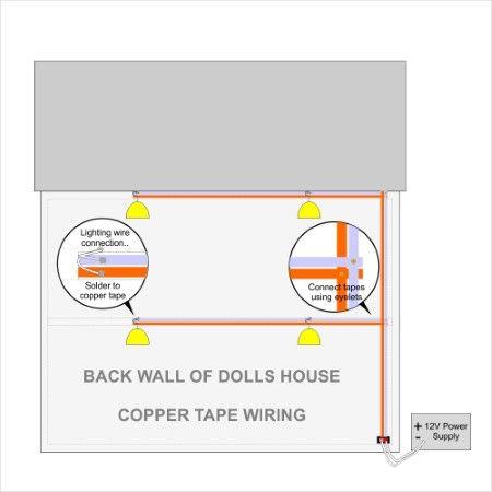 Phenomenal Dolls House Wiring Diagram Basic Electronics Wiring Diagram Wiring 101 Ivorowellnesstrialsorg