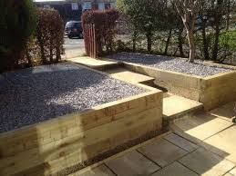 using railway sleepers in garden design