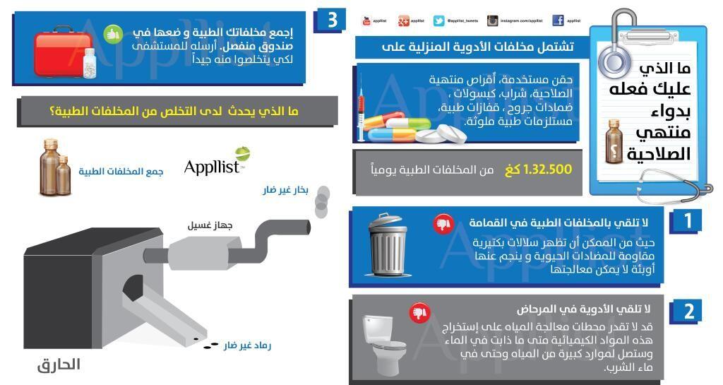 ابليست بالعربية On Twitter Health Alsa