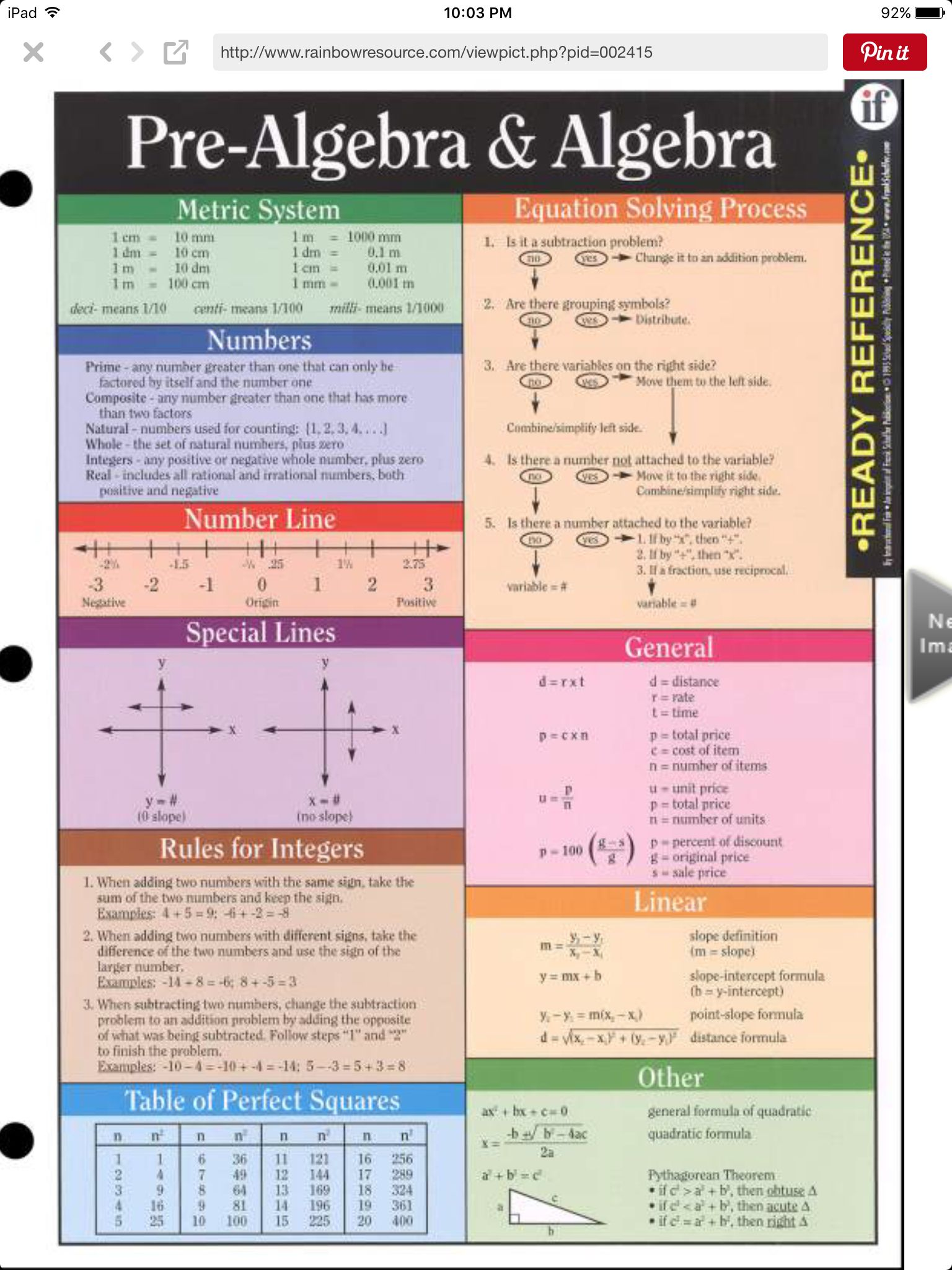 Algebra Reference Sheet