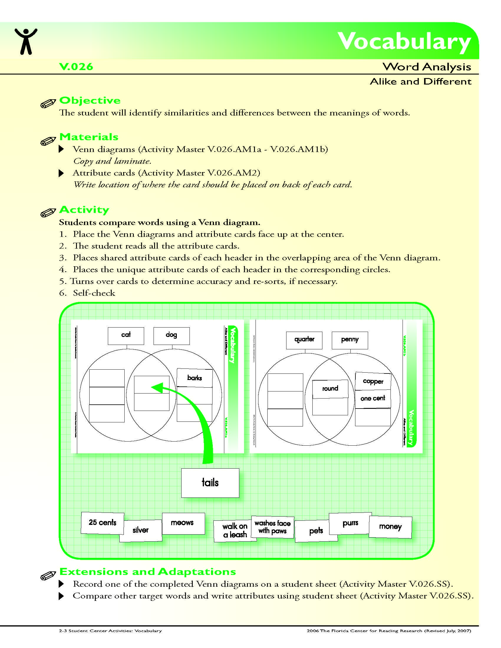 The Student Will Identify Similarities And Differences Between The Meanin Reading Comprehension Strategies Similarities And Differences Venn Diagram Activities [ 2200 x 1700 Pixel ]