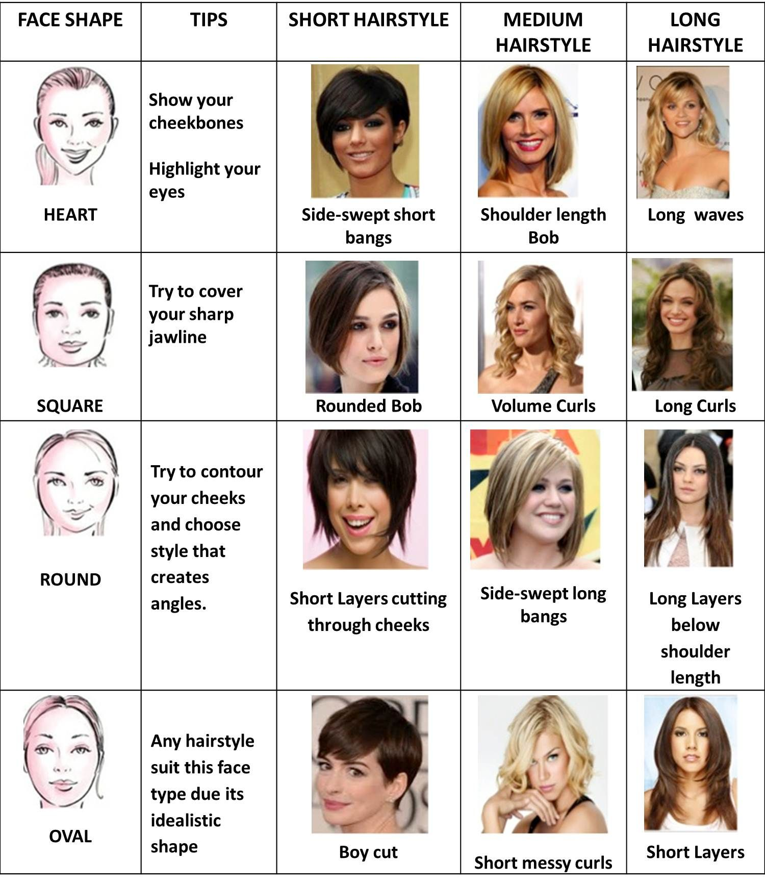 What S Your Hairstyle Face Shapes Face Shape Hairstyles
