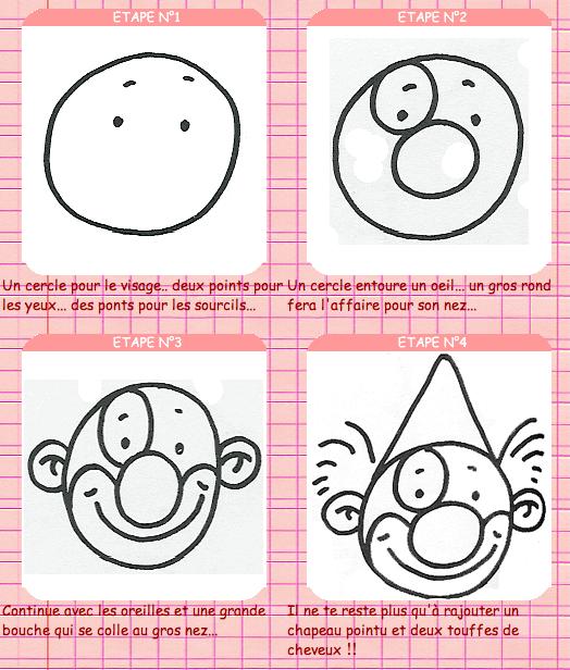 Comment dessiner un clown cirque - Comment dessiner un enfant ...
