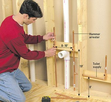 Supply Lines Are A Vital Part Of Your Home Understand How They Work With This Copper Supply Line Installation T Shower Plumbing Bathroom Plumbing Diy Plumbing