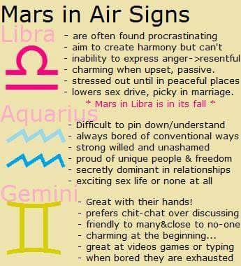 Mars in air signs | mars | Mars in aquarius, Zodiac signs, Zodiac
