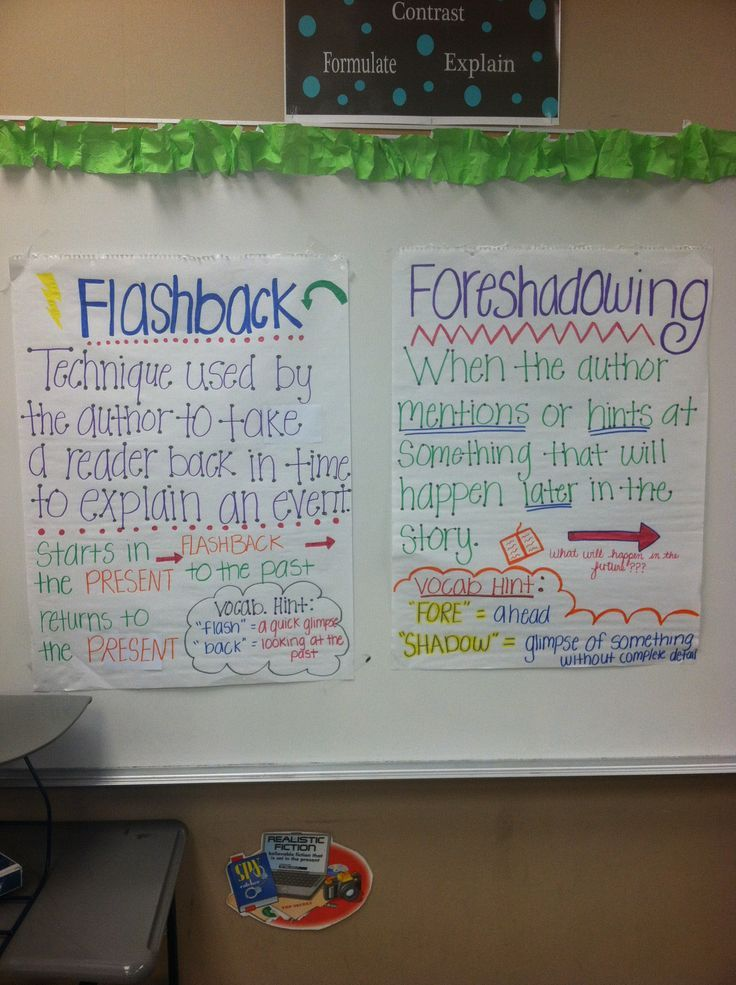 anchor charts foreshadowing and flashback authors craft