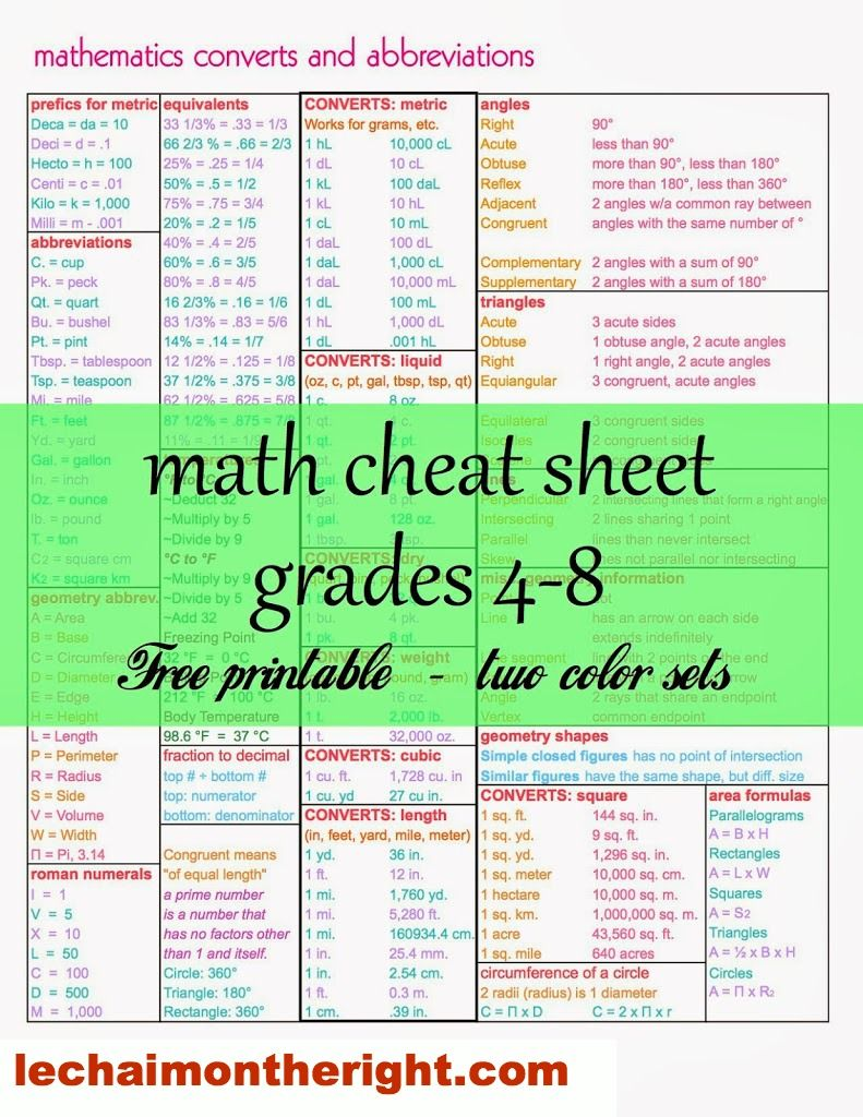 math cheat sheet for grades math the o jays and cheat this math printable cheat sheet from le chaim on the right will help you survive